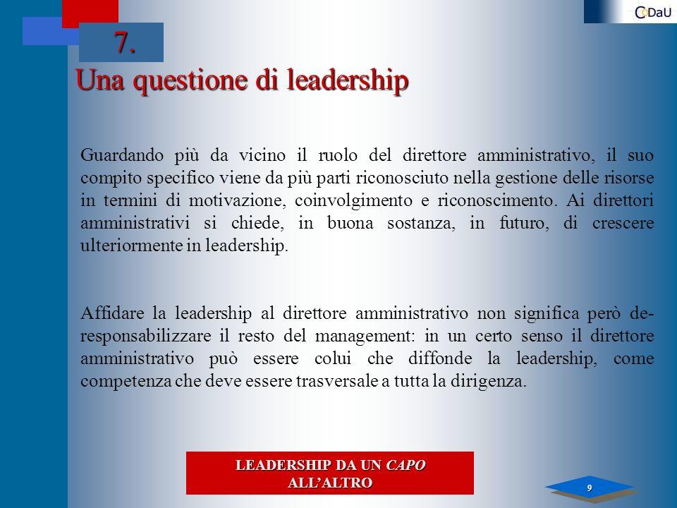 9 Una questione di leadership Guardando più da vicino il ruolo del direttore amministrativo, il suo compito specifico viene da più parti riconosciuto nella gestione delle risorse in termini di motivazione, coinvolgimento e riconoscimento.
