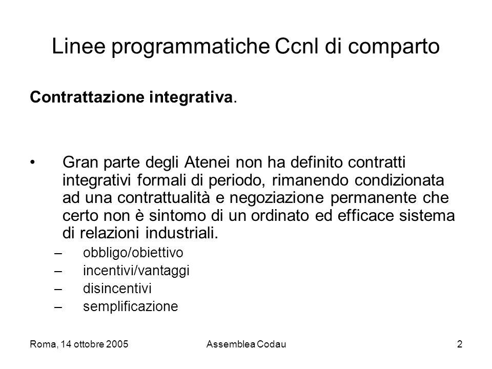 Roma, 14 ottobre 2005Assemblea Codau3 Linee programmatiche Ccnl di comparto Salario accessorio.