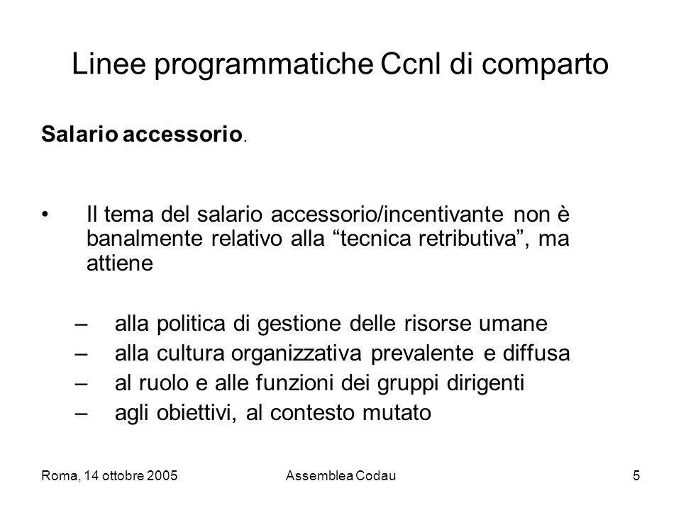 Roma, 14 ottobre 2005Assemblea Codau5 Linee programmatiche Ccnl di comparto Salario accessorio.