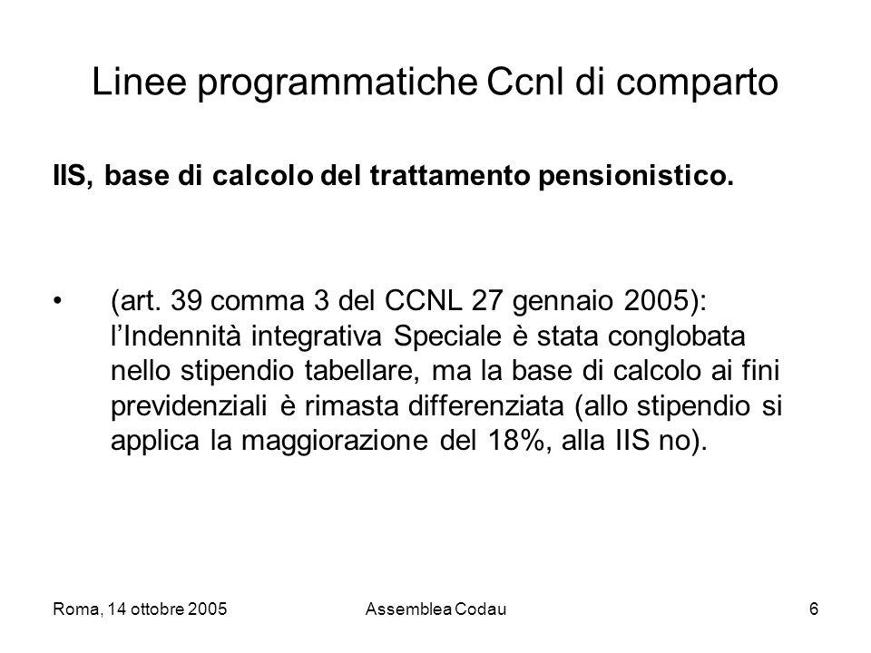 Roma, 14 ottobre 2005Assemblea Codau6 Linee programmatiche Ccnl di comparto IIS, base di calcolo del trattamento pensionistico.