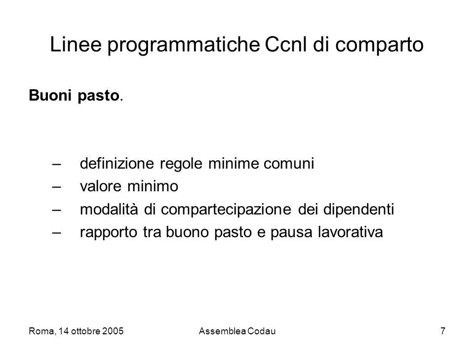 Roma, 14 ottobre 2005Assemblea Codau7 Linee programmatiche Ccnl di comparto Buoni pasto.
