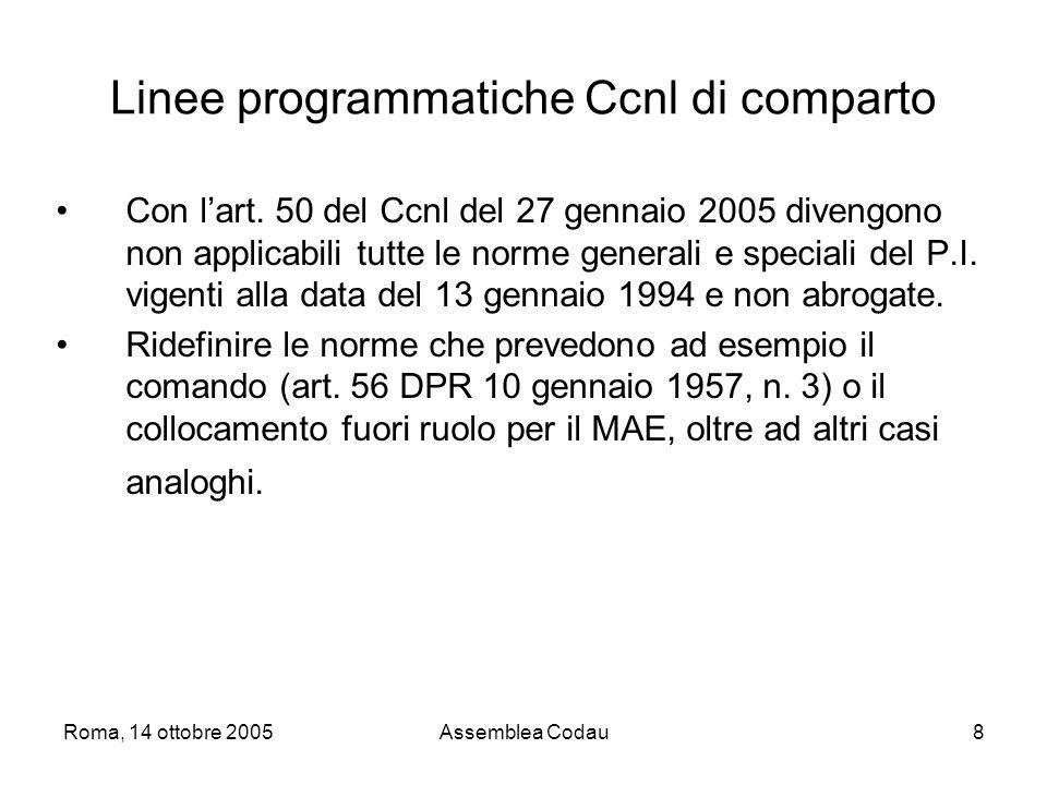 Roma, 14 ottobre 2005Assemblea Codau8 Linee programmatiche Ccnl di comparto Con lart.