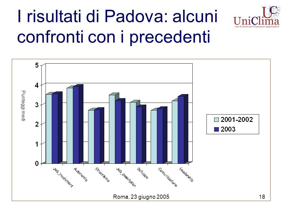 Roma, 23 giugno 200518 Punteggi medi I risultati di Padova: alcuni confronti con i precedenti