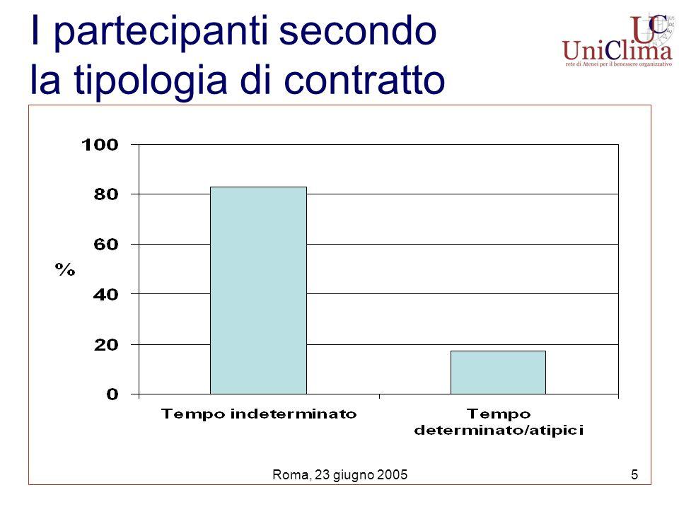 Roma, 23 giugno 20055 I partecipanti secondo la tipologia di contratto