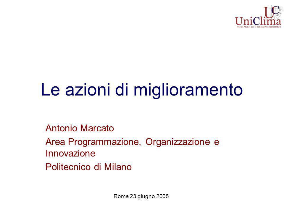 Le azioni di miglioramento Antonio Marcato Area Programmazione, Organizzazione e Innovazione Politecnico di Milano Roma 23 giugno 2005