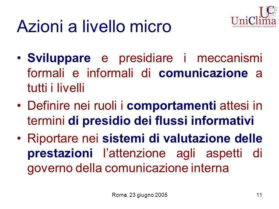 Roma, 23 giugno 200511 Azioni a livello micro Sviluppare e presidiare i meccanismi formali e informali di comunicazione a tutti i livelli Definire nei ruoli i comportamenti attesi in termini di presidio dei flussi informativi Riportare nei sistemi di valutazione delle prestazioni lattenzione agli aspetti di governo della comunicazione interna