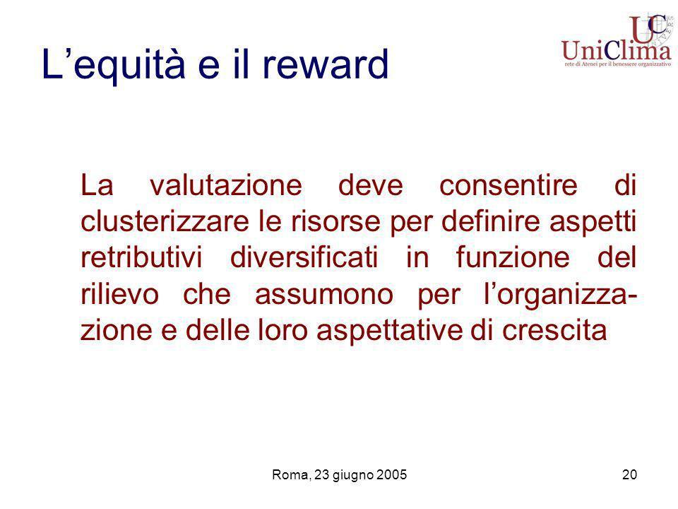 Roma, 23 giugno 200520 Lequità e il reward La valutazione deve consentire di clusterizzare le risorse per definire aspetti retributivi diversificati in funzione del rilievo che assumono per lorganizza- zione e delle loro aspettative di crescita