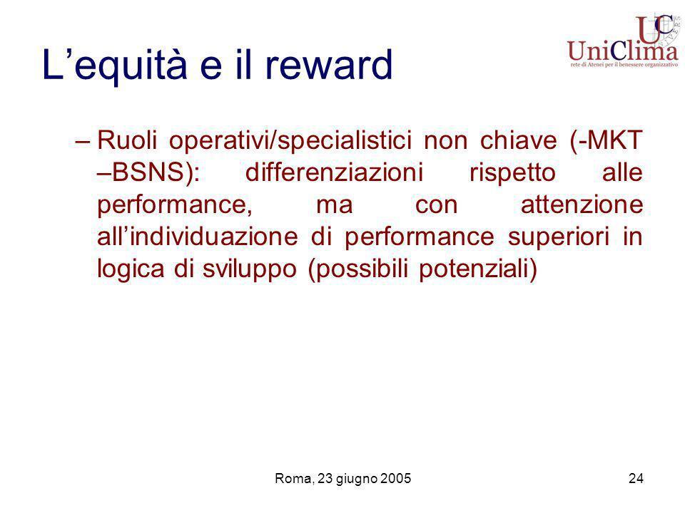 Roma, 23 giugno 200524 Lequità e il reward –Ruoli operativi/specialistici non chiave (-MKT –BSNS): differenziazioni rispetto alle performance, ma con attenzione allindividuazione di performance superiori in logica di sviluppo (possibili potenziali)
