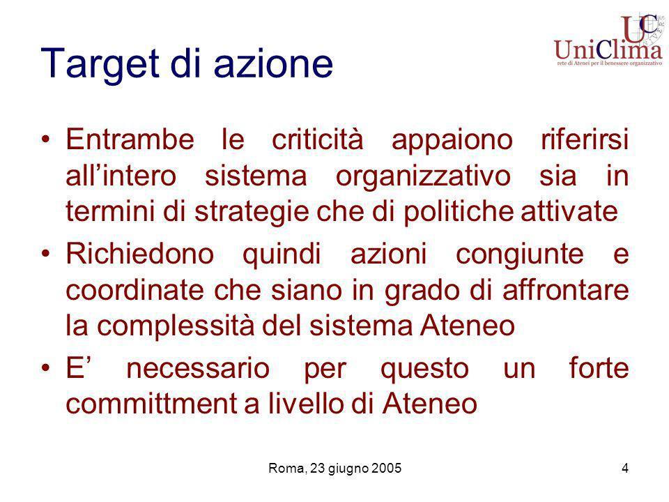 Roma, 23 giugno 20055 Elementi distintivi Elementi distintivi delle azioni di miglioramento dovranno essere – Coerenza – Equità