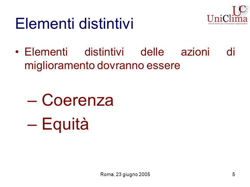 Roma, 23 giugno 20056 I concetti di fondo Coerenza tra scelte strategiche, organizzazione e politiche di sviluppo delle risorse umane Equità dei sistemi normativi e retributivi a sostegno delle politiche