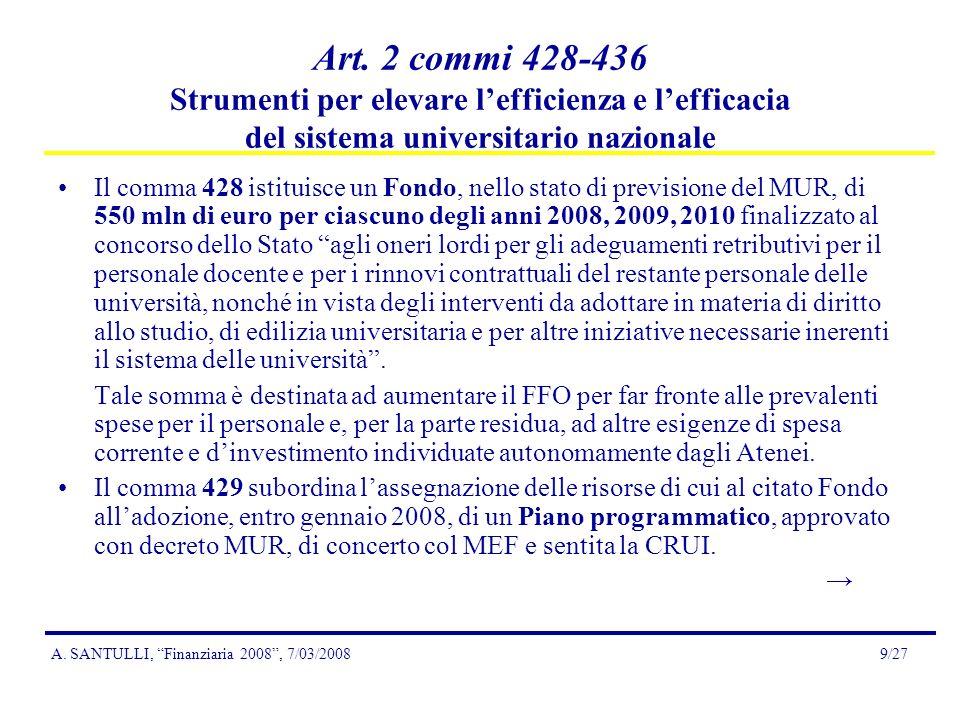 A.SANTULLI, Finanziaria 2008, 7/03/200820/27 Art.