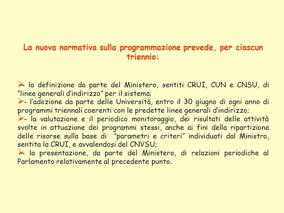 La nuova normativa sulla programmazione prevede, per ciascun triennio: - la definizione da parte del Ministero, sentiti CRUI, CUN e CNSU, di linee gen