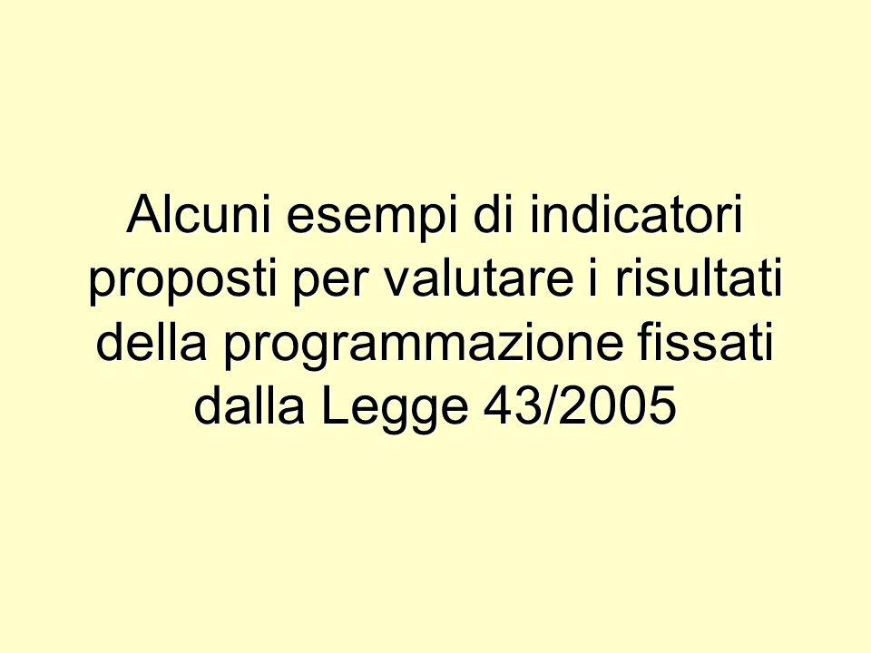 Alcuni esempi di indicatori proposti per valutare i risultati della programmazione fissati dalla Legge 43/2005