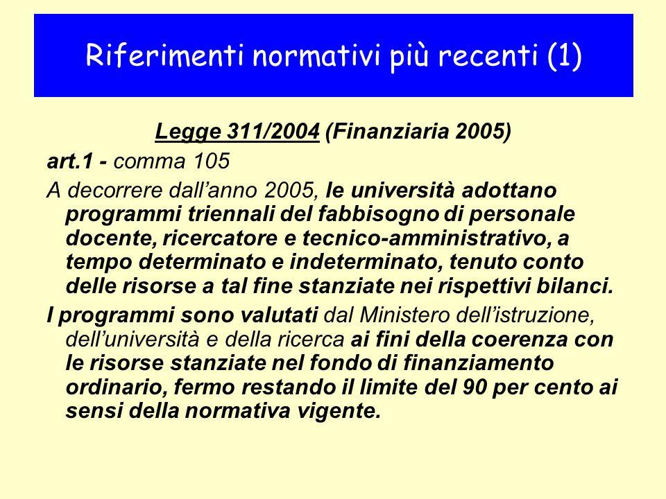 Riferimenti normativi più recenti (1) Legge 311/2004 (Finanziaria 2005) art.1 - comma 105 A decorrere dallanno 2005, le università adottano programmi