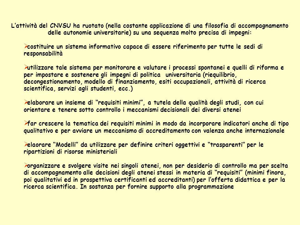 Lattività del CNVSU ha ruotato (nella costante applicazione di una filosofia di accompagnamento delle autonomie universitarie) su una sequenza molto p