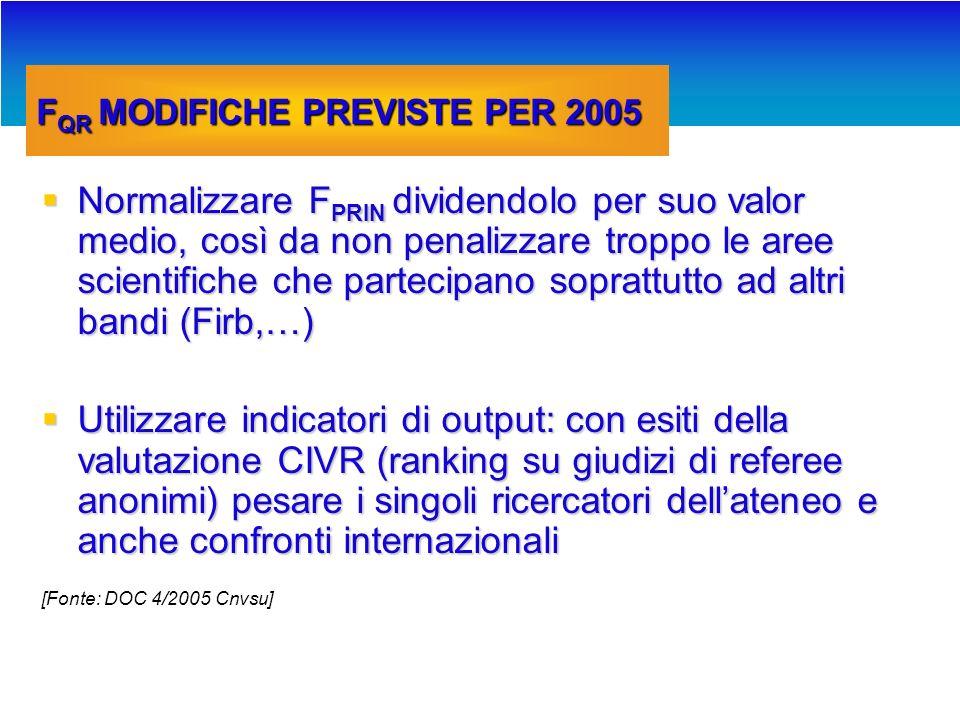 La banca dati CNVSU con i Conti Miur http://nuclei.cnvsu.it/bilanci.html Le Entrate Conto Miur Le Entrate Conto Miur per RIC FE per RIC FE