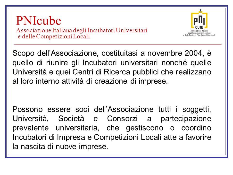 PNIcube Associazione Italiana degli Incubatori Universitari e delle Competizioni Locali Scopo dellAssociazione, costituitasi a novembre 2004, è quello di riunire gli Incubatori universitari nonché quelle Università e quei Centri di Ricerca pubblici che realizzano al loro interno attività di creazione di imprese.