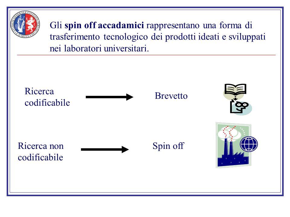 Gli spin off accadamici rappresentano una forma di trasferimento tecnologico dei prodotti ideati e sviluppati nei laboratori universitari.