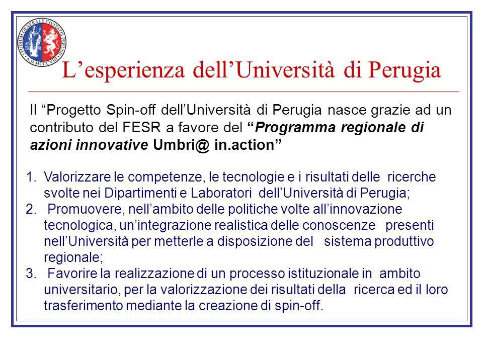 Il 24 marzo 2003 è entrato in vigore il Regolamento dellAteneo di Perugia sugli Spin-Off universitari (Decreto Rettorale 620, 19/03/03) Tale regolamento definisce Spin-off universitari quelle società di capitali (s.r.l.