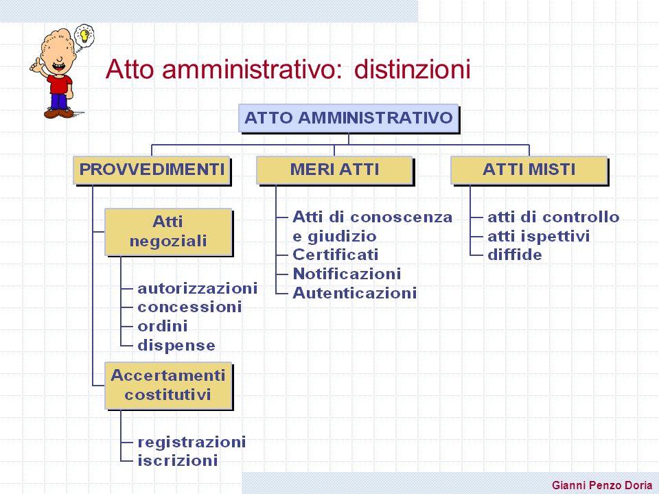 Gianni Penzo Doria Atto amministrativo: distinzioni