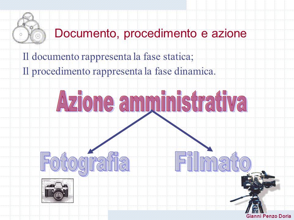 Gianni Penzo Doria Documento, procedimento e azione Il documento rappresenta la fase statica; Il procedimento rappresenta la fase dinamica.