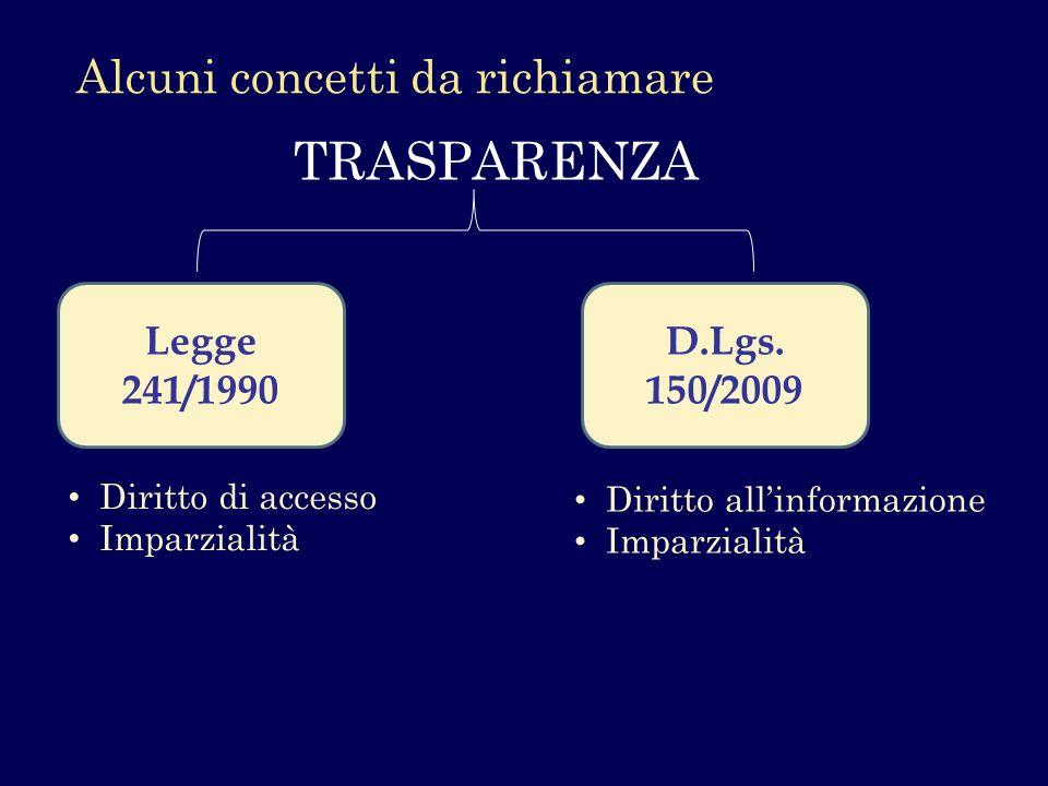 Alcuni concetti da richiamare Legge 241/1990 D.Lgs. 150/2009 Diritto di accesso Imparzialità Diritto allinformazione Imparzialità TRASPARENZA