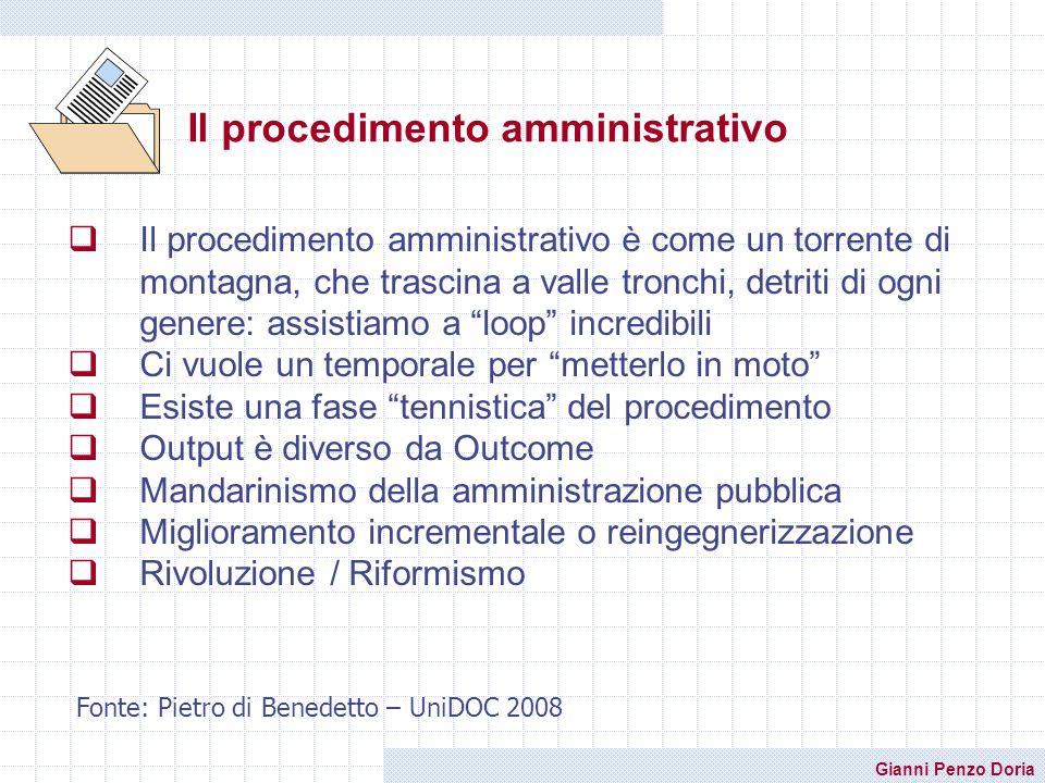 Gianni Penzo Doria Il procedimento amministrativo Il procedimento amministrativo è come un torrente di montagna, che trascina a valle tronchi, detriti