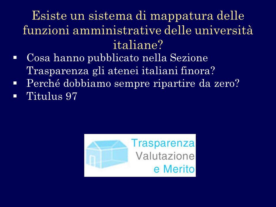 Cosa hanno pubblicato nella Sezione Trasparenza gli atenei italiani finora? Perché dobbiamo sempre ripartire da zero? Titulus 97 Esiste un sistema di