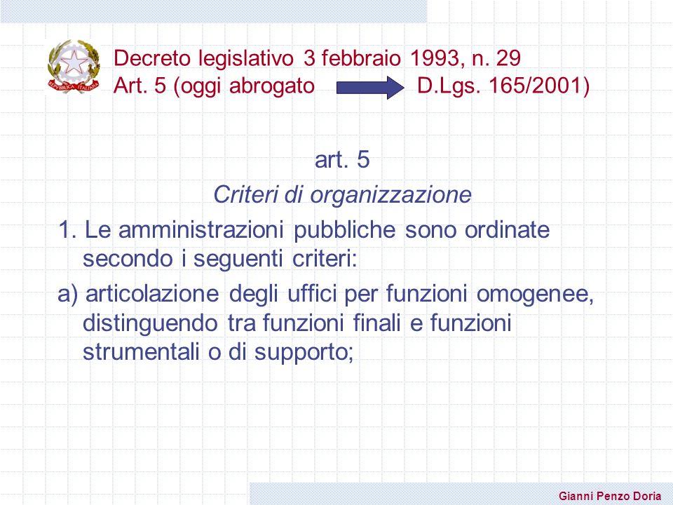 Gianni Penzo Doria Decreto legislativo 3 febbraio 1993, n. 29 Art. 5 (oggi abrogato D.Lgs. 165/2001) art. 5 Criteri di organizzazione 1. Le amministra
