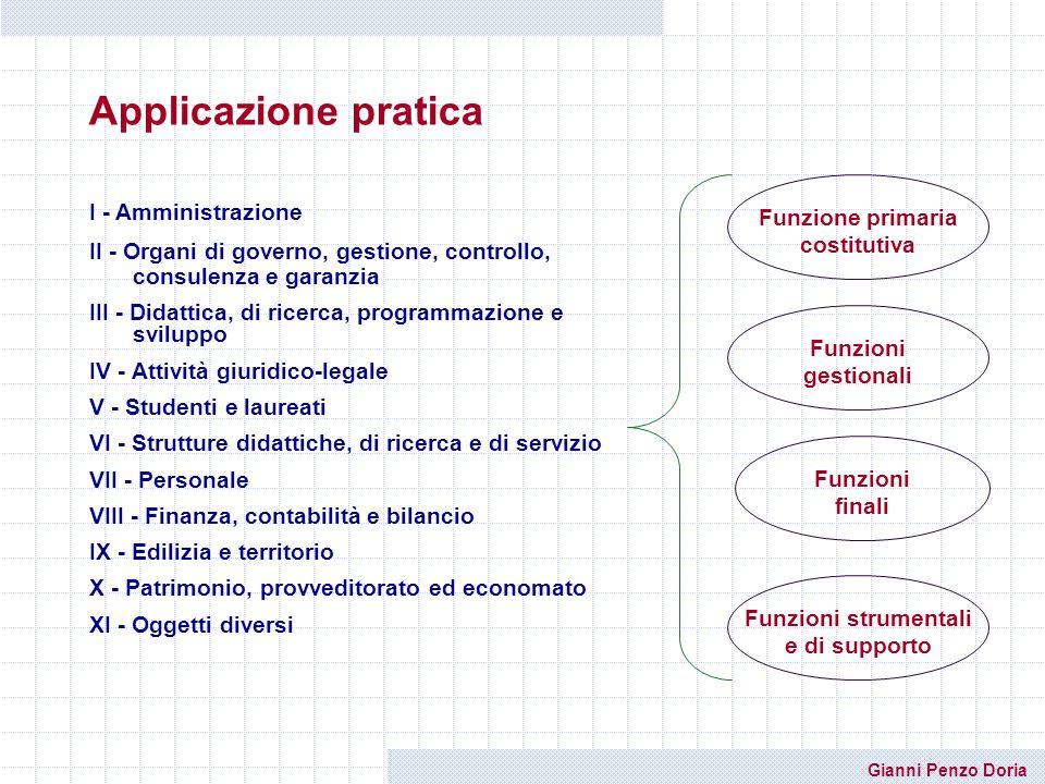 Gianni Penzo Doria Applicazione pratica I - Amministrazione II - Organi di governo, gestione, controllo, consulenza e garanzia III - Didattica, di ric