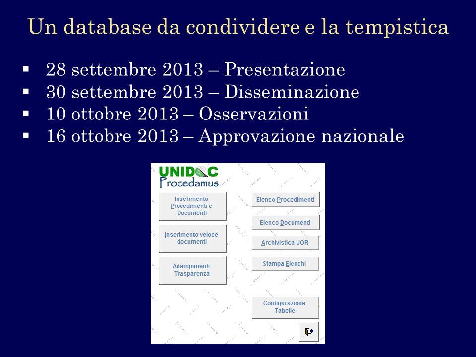 Un database da condividere e la tempistica 28 settembre 2013 – Presentazione 30 settembre 2013 – Disseminazione 10 ottobre 2013 – Osservazioni 16 otto