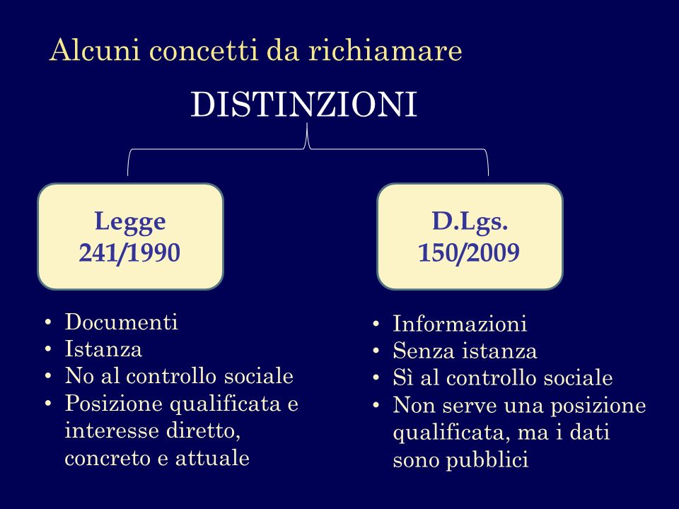 Alcuni concetti da richiamare Legge 241/1990 D.Lgs. 150/2009 Documenti Istanza No al controllo sociale Posizione qualificata e interesse diretto, conc