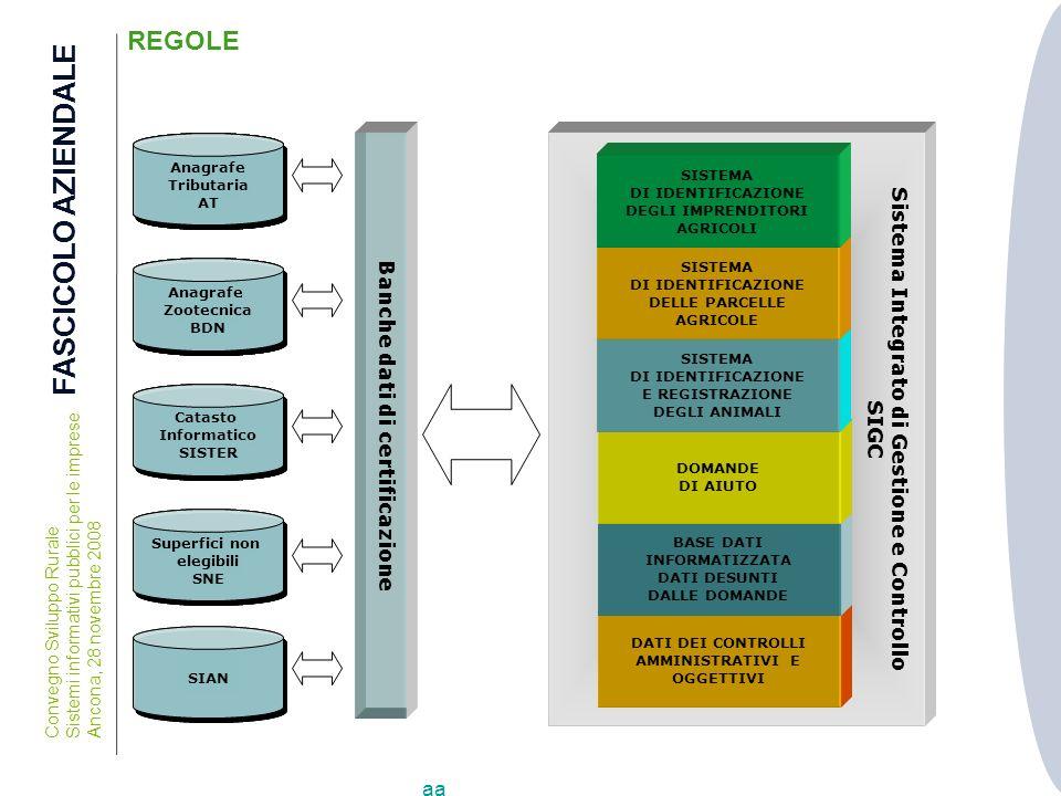 RESPONSABILITÀ Le informazioni presenti nel fascicolo aziendale possono essere acquisite quale scambio informativo tra le pubbliche amministrazioni centrali e regionali.