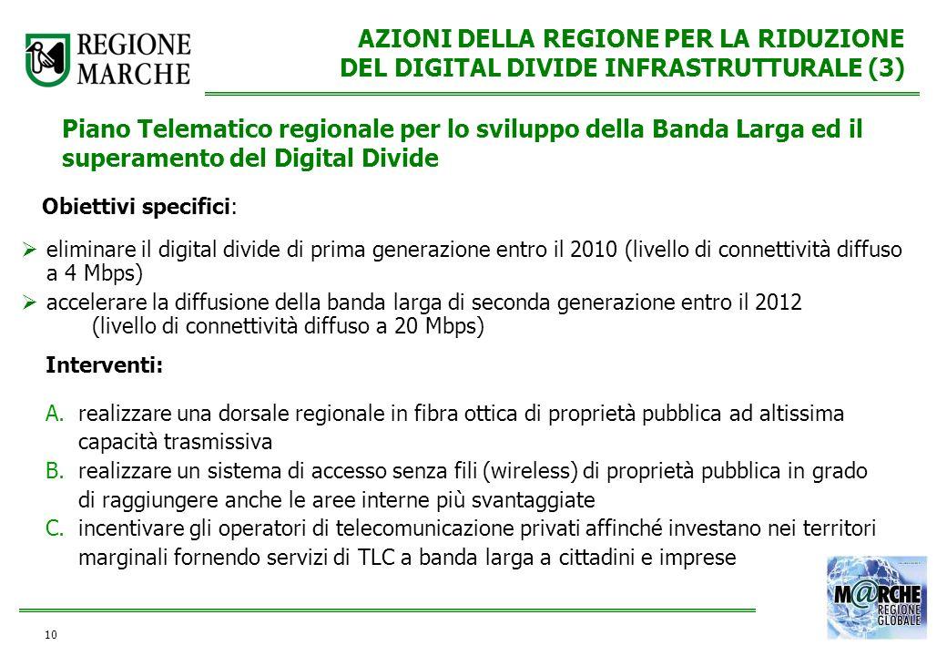 10 AZIONI DELLA REGIONE PER LA RIDUZIONE DEL DIGITAL DIVIDE INFRASTRUTTURALE (3) eliminare il digital divide di prima generazione entro il 2010 (livel