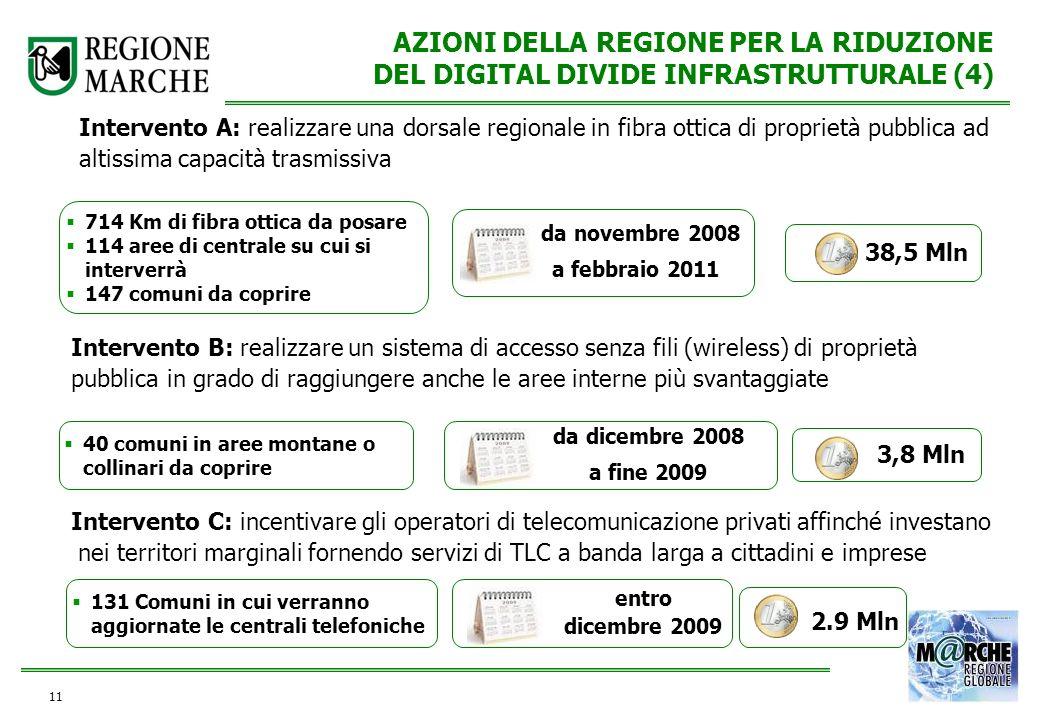 11 AZIONI DELLA REGIONE PER LA RIDUZIONE DEL DIGITAL DIVIDE INFRASTRUTTURALE (4) Intervento C: incentivare gli operatori di telecomunicazione privati