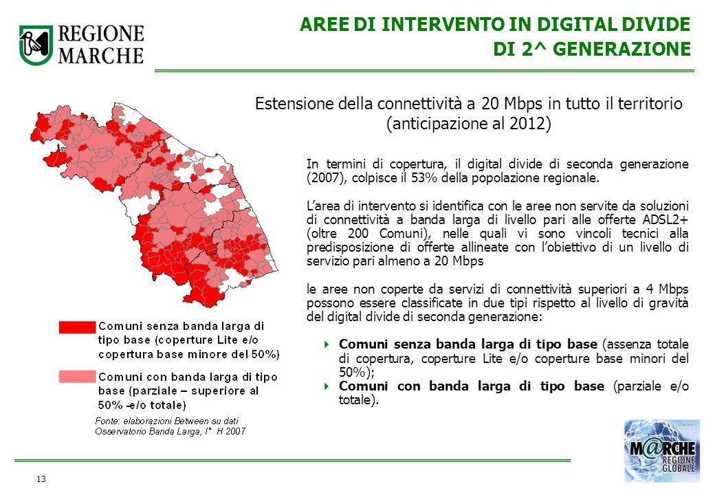 13 Estensione della connettività a 20 Mbps in tutto il territorio (anticipazione al 2012) AREE DI INTERVENTO IN DIGITAL DIVIDE DI 2^ GENERAZIONE In te