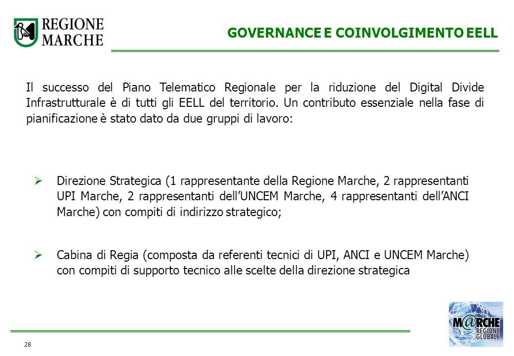 28 GOVERNANCE E COINVOLGIMENTO EELL Il successo del Piano Telematico Regionale per la riduzione del Digital Divide Infrastrutturale è di tutti gli EEL