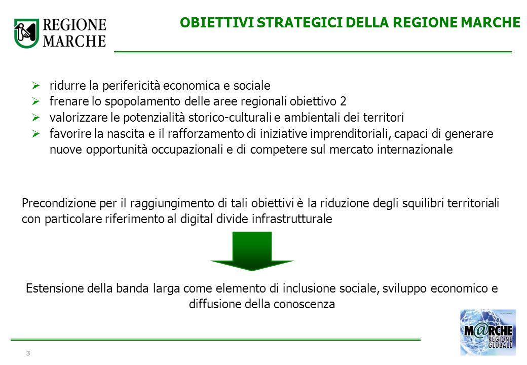 3 OBIETTIVI STRATEGICI DELLA REGIONE MARCHE ridurre la perifericità economica e sociale frenare lo spopolamento delle aree regionali obiettivo 2 valor