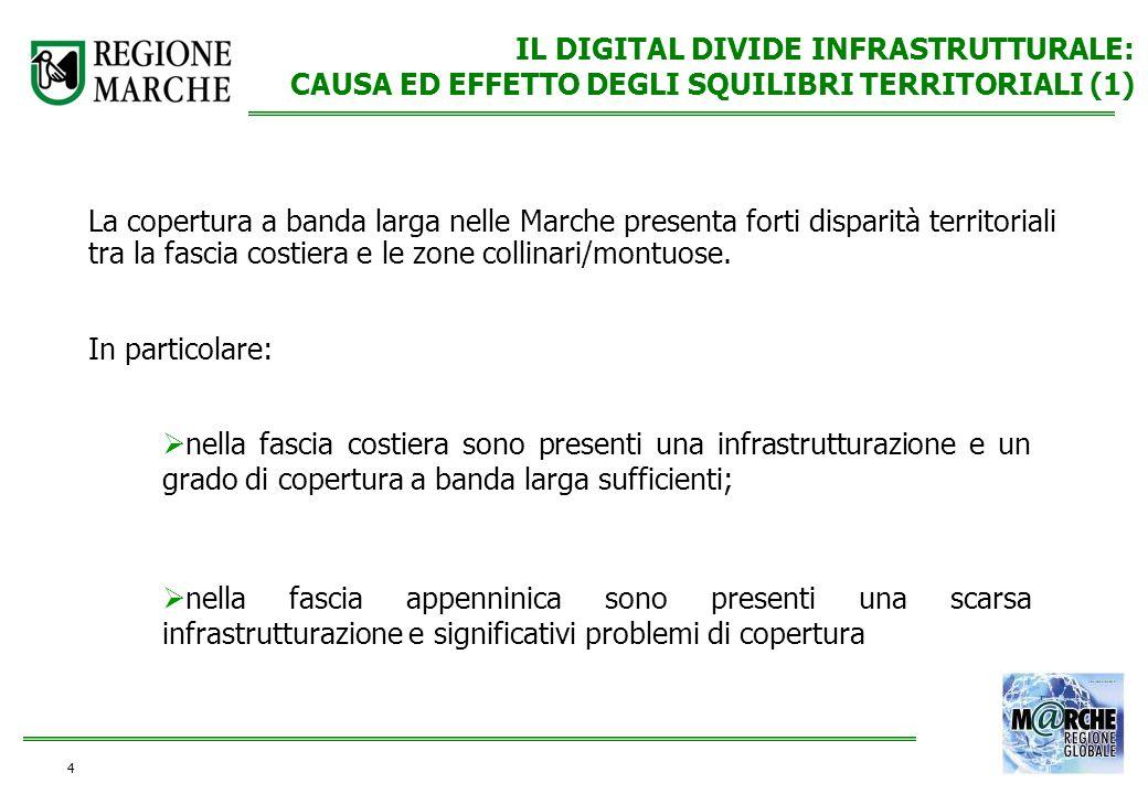4 IL DIGITAL DIVIDE INFRASTRUTTURALE: CAUSA ED EFFETTO DEGLI SQUILIBRI TERRITORIALI (1) La copertura a banda larga nelle Marche presenta forti dispari