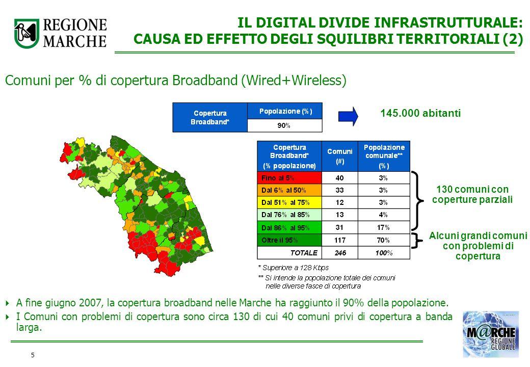 5 IL DIGITAL DIVIDE INFRASTRUTTURALE: CAUSA ED EFFETTO DEGLI SQUILIBRI TERRITORIALI (2) Comuni per % di copertura Broadband (Wired+Wireless) Alcuni gr