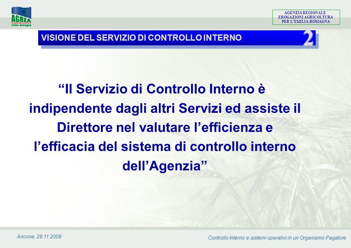 Controllo Interno e sistemi operativi in un Organismo Pagatore AGENZIA REGIONALE EROGAZIONI AGRICOLTURA PER LEMILIA-ROMAGNA Ancona, 28.11.2008 Il Serv