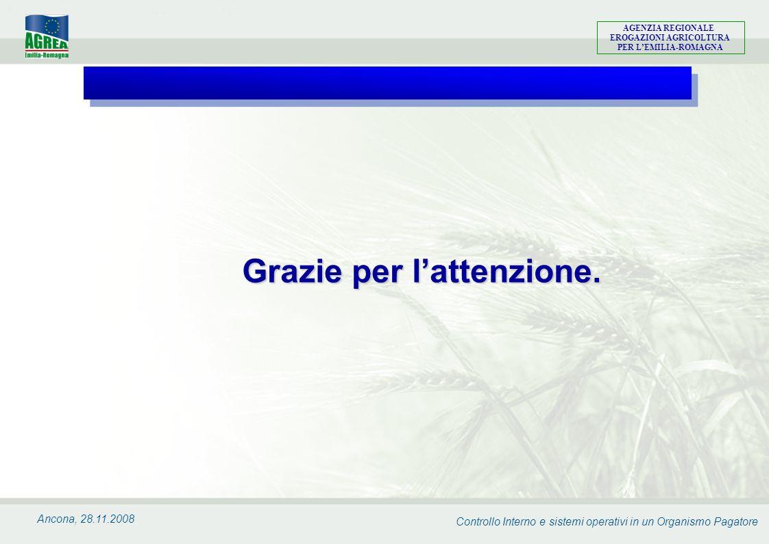 Controllo Interno e sistemi operativi in un Organismo Pagatore AGENZIA REGIONALE EROGAZIONI AGRICOLTURA PER LEMILIA-ROMAGNA Ancona, 28.11.2008 Grazie