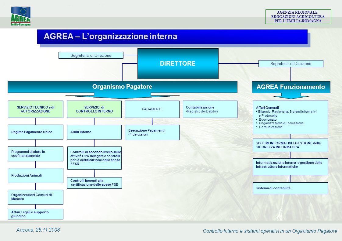 Controllo Interno e sistemi operativi in un Organismo Pagatore AGENZIA REGIONALE EROGAZIONI AGRICOLTURA PER LEMILIA-ROMAGNA Ancona, 28.11.2008 SERVIZI