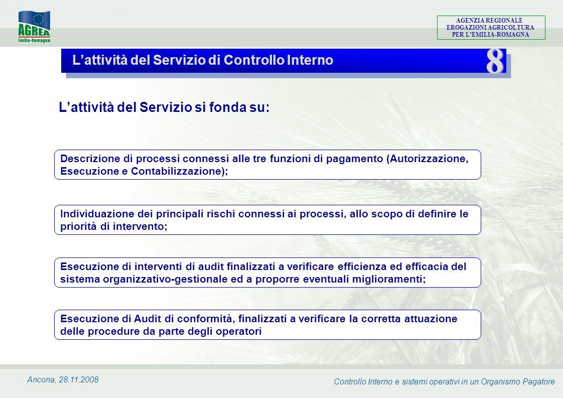 Controllo Interno e sistemi operativi in un Organismo Pagatore AGENZIA REGIONALE EROGAZIONI AGRICOLTURA PER LEMILIA-ROMAGNA Ancona, 28.11.2008 IRREGOLARITA DEL FASCICOLO DI DOMANDA CAA1CAA2CAA3CAA4CAA5 TOTALE Assenza di contratto o atto comprovante il titolo di possesso (DD 12818 e 6210/2004) 131-- 5 Contratti con errori di redazione o di trascrizione 1---1 2 Assenza parziale di fatture, dichiarazioni non OGM o contratti --1-- 1 Mancata dichiarazione in domanda di terreni in conduzione 1332- 9 Alcune tipologie di anomalie riscontrate