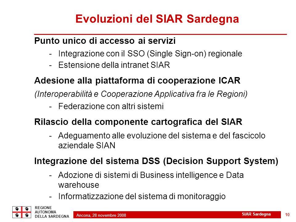 Ancona, 28 novembre 2008 2 REGIONE AUTONOMA DELLA SARDEGNA SIAR Sardegna 10 Evoluzioni del SIAR Sardegna Punto unico di accesso ai servizi -Integrazio