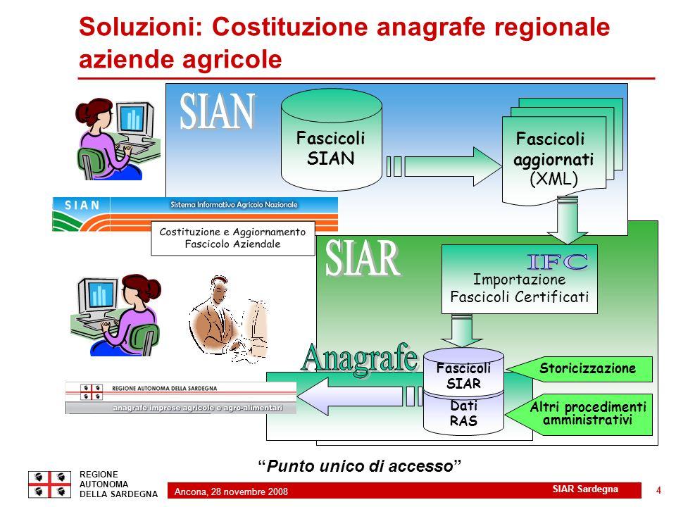 Ancona, 28 novembre 2008 2 REGIONE AUTONOMA DELLA SARDEGNA SIAR Sardegna 4 Soluzioni: Costituzione anagrafe regionale aziende agricole Punto unico di