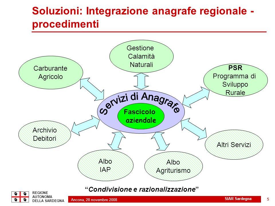 Ancona, 28 novembre 2008 2 REGIONE AUTONOMA DELLA SARDEGNA SIAR Sardegna 5 Soluzioni: Integrazione anagrafe regionale - procedimenti Fascicolo azienda