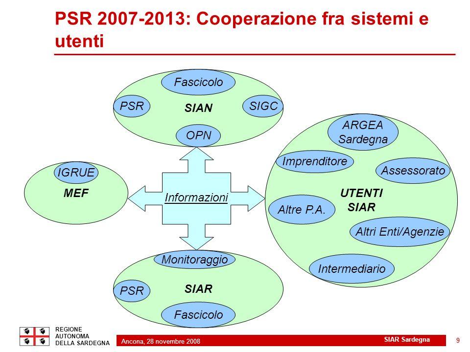 Ancona, 28 novembre 2008 2 REGIONE AUTONOMA DELLA SARDEGNA SIAR Sardegna 9 PSR 2007-2013: Cooperazione fra sistemi e utenti MEF IGRUE SIAN PSR SIGC OP