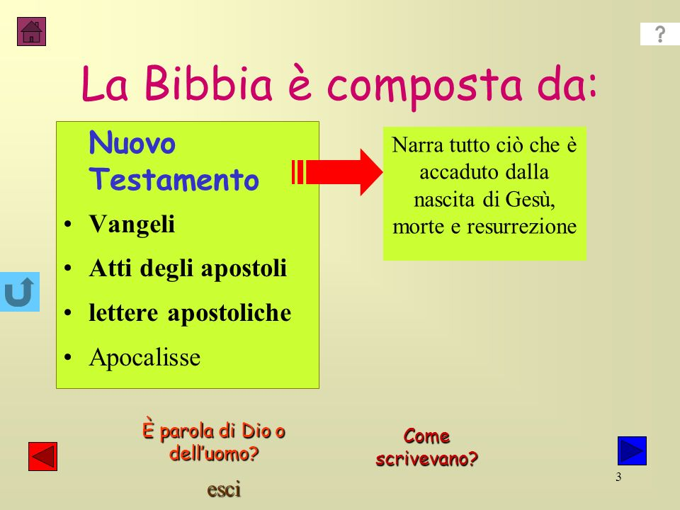 esci 2 La Bibbia è composta da: Antico testamento Pentateuco libri storici libri profetici sapienziali È parola di Dio o delluomo? Come scrivevano? Na
