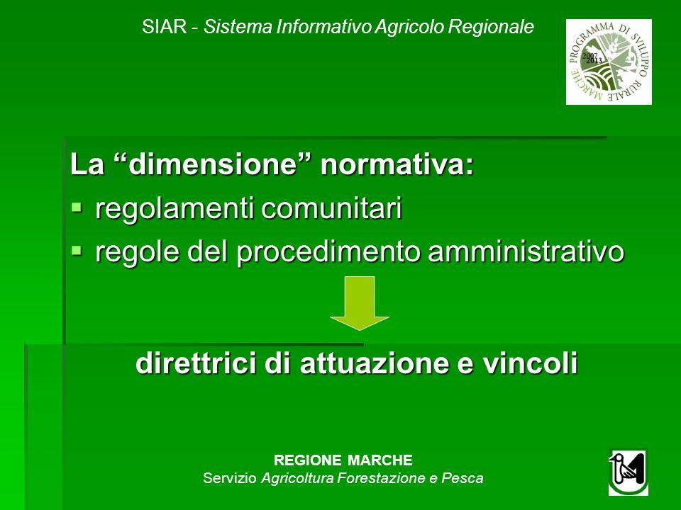 SIAR - Sistema Informativo Agricolo Regionale REGIONE MARCHE Servizio Agricoltura Forestazione e Pesca La dimensione normativa: regolamenti comunitari